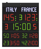 FC60H25N Scoreboard model FC60 with digits height 25cm._Front