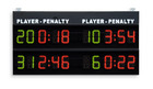 Penalty display for 2+2 players