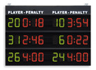 Penalty display for 3+3 players