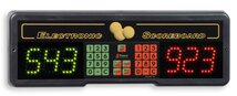 Electronics Scoreboard for billiards and table tennis games